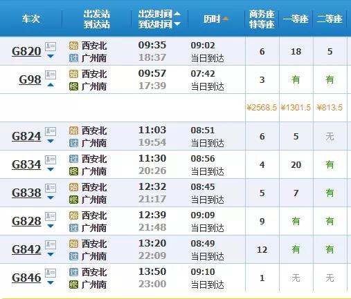 广深港高铁各次列车车票在内地和香港同步发售。