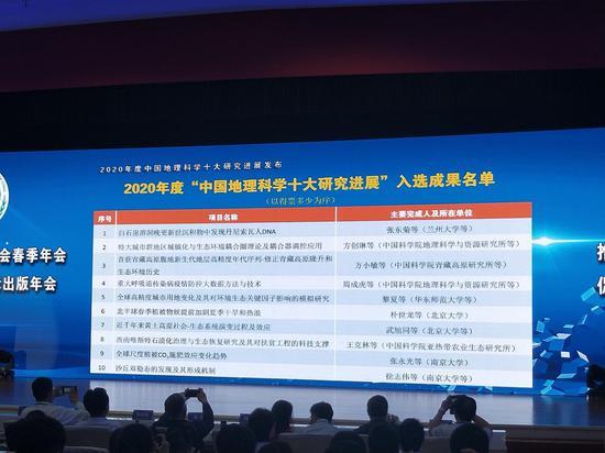(大會發布2020年度中國地理科學十大研究進展)