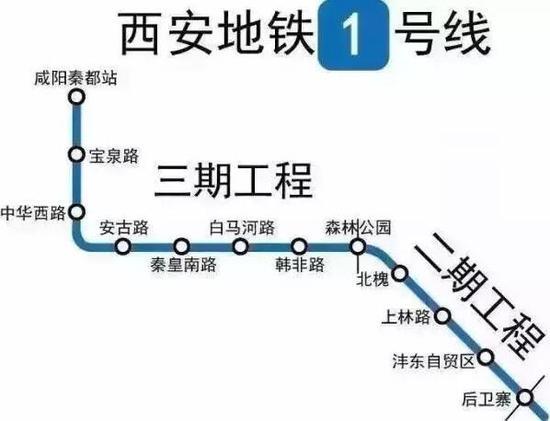 西安地铁1号线三期。
