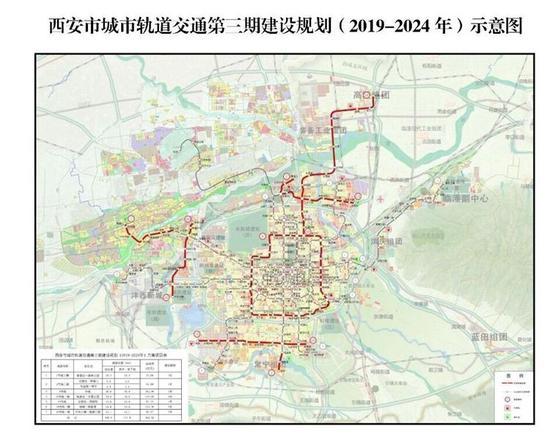 三期建设规划示意图。