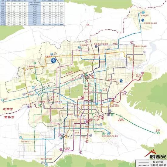 丨大西安轨道交通规划最新方案丨