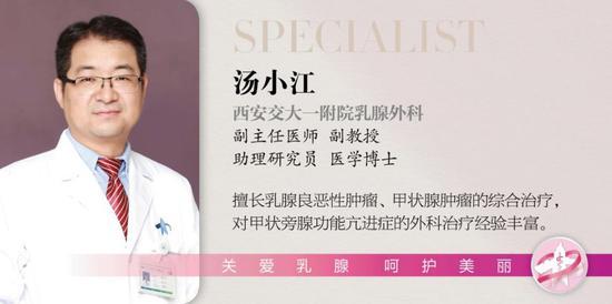 汤小江教授提醒您:乳腺体检没事不等于万事大吉!