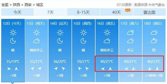 陕西省天气