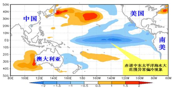 拉尼娜事件发生时海水表面温度距平分布示意图(红色表示偏暖,蓝色表示偏冷,颜色越深表示偏暖或偏冷程度越强)
