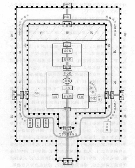 《明清时期西安城市地理研究》明秦王府布局示意图