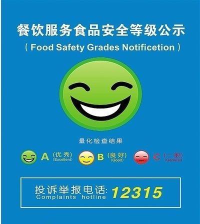 西安市市场监督管理局2019年秋季餐饮服务食品安全温馨提示