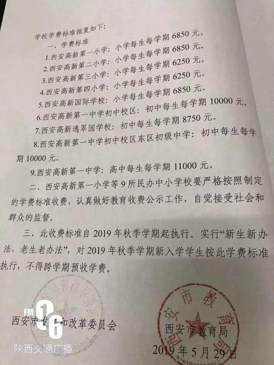 """西安民办学校每学期学费迈入""""万元时代"""""""
