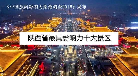 陕西省最具影响力十大景区发布