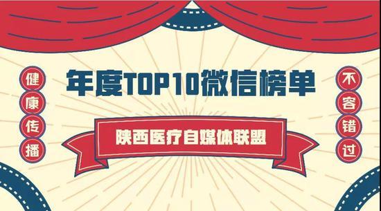 西安市儿童医院公众平台荣登陕西省医疗自媒体联盟年度Top10榜单