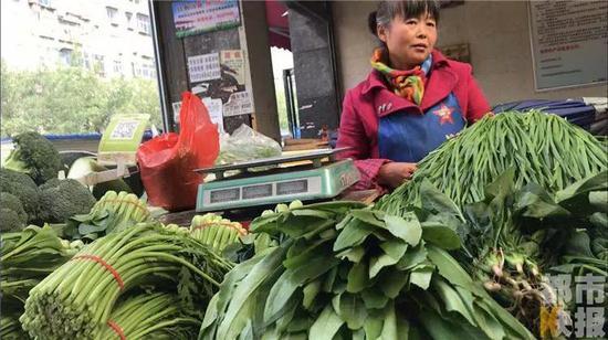 这香菜价格咋就突然变化这么大呢?