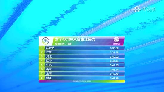 全运快讯丨奥运联合队夺得十四运会女子4×100米自由泳接力冠