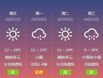 今天白天:晴间多云