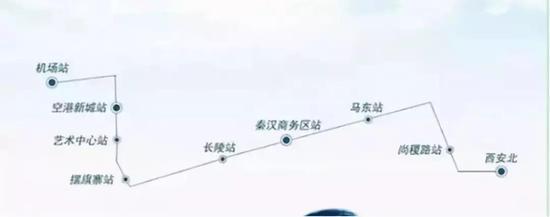丨地铁13号线线路图丨