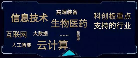 西安曲江新区发布科创板奖励办法