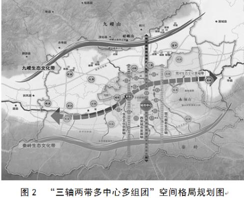 第二节 建设现代化城镇体系