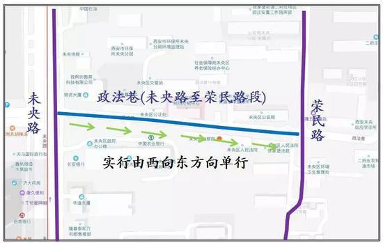 1、政法巷(未央路至荣民路段)实行由西向东单向通行;