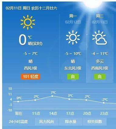 是不是感觉天气一片大好?