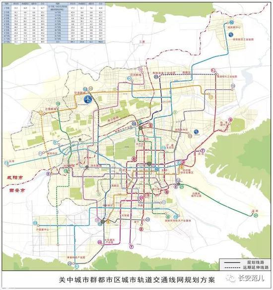 3、地铁九号线(临潼线)今年10座车站封顶,4个区间贯通;