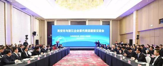 |西安市与浙江企业家代表团座谈交流会|
