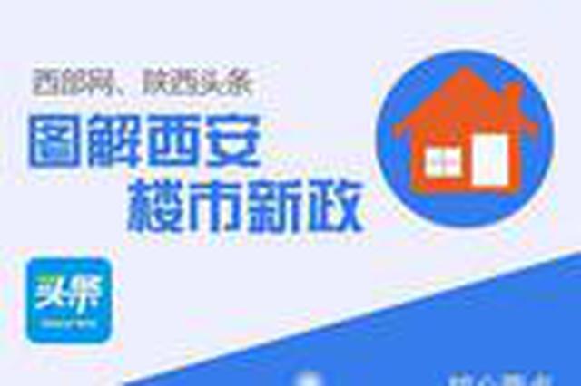 西安房产新政解读:4月18日以后买的商品房怎么办?