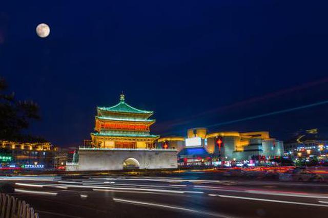 大学生喜爱出游目的地西安排第六 上海位列榜首