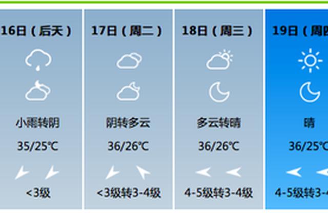 今明两天陕西大部有降水 17日起西安将迎来高温天气