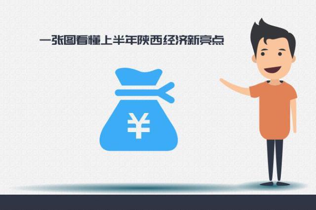 一张图看懂上半年陕西经济新亮点