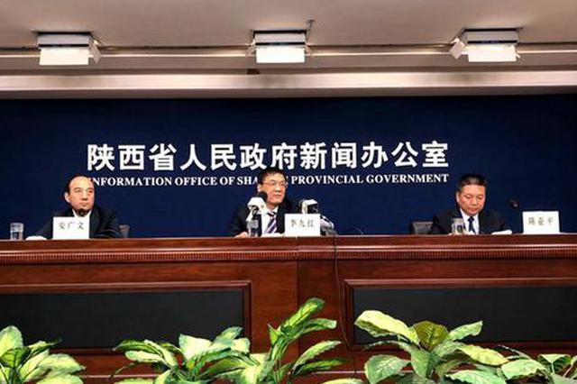 """以""""3631""""推动改革 杨凌上半年营商环境考评全省第二"""