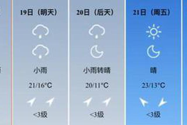 今天,你穿秋裤了吗?未来三天陕西多地降雨气温下降