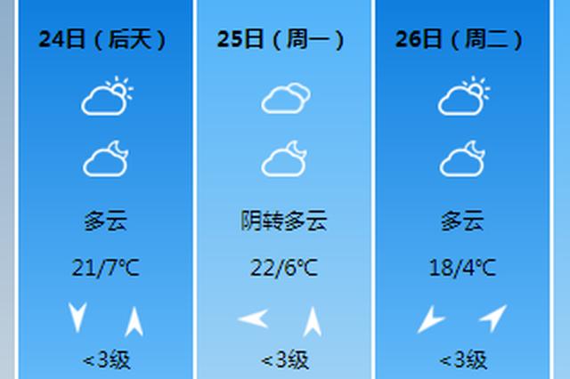 秋裤马上可以脱下来了 未来一周西安将快速升温