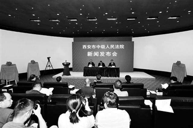 西安2018年十大知识产权保护典型案件发布