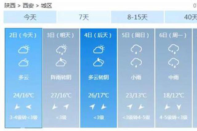 陕西大面积降雨正赶来,未来将迎3场大规模降雨