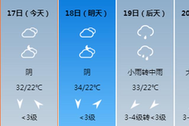 """后天起陕西省内多地将迎来降水天气 与夏天""""暂别"""""""