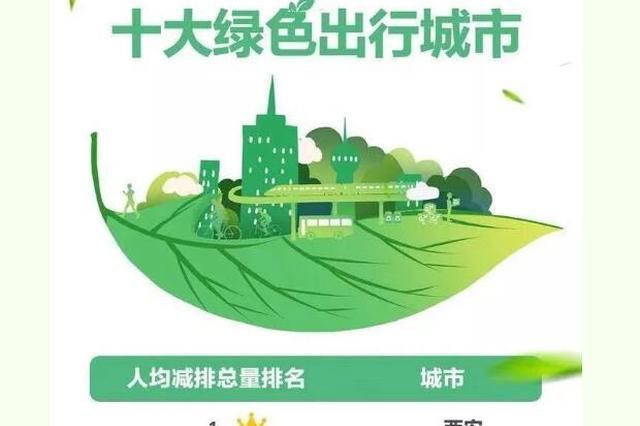 最新!西安位居全国绿色出行城市之首!