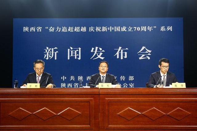 西咸新区连续两年GDP增速领跑全省各地市