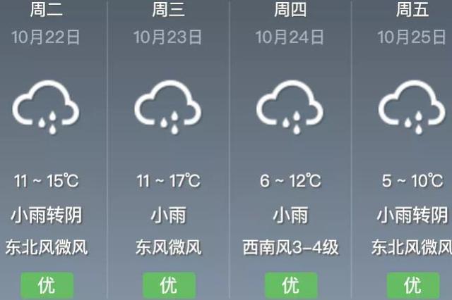 西安今起又是连阴雨!陕北发布霜冻预警,最高降温10℃