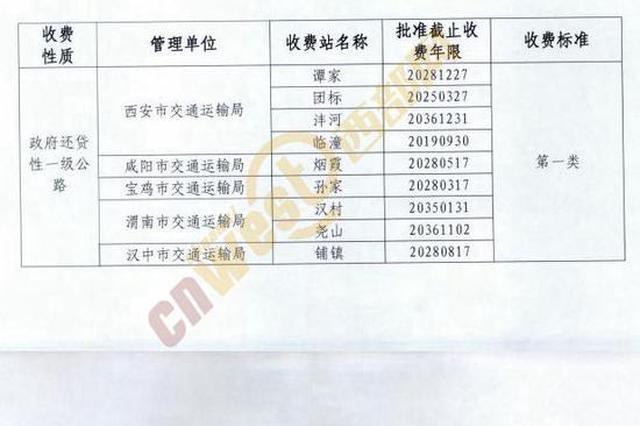 108国道临潼收费站已撤销 陕其他一二级公路收费站何时撤