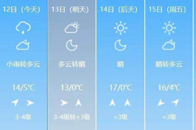 初雪要来?速降4-8℃!大风+浮尘+降水,强冷空气已发货