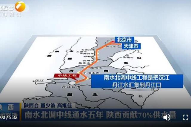 南水北调中线通水五年 陕西贡献70%供水量