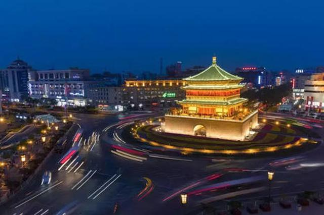 2019年西安生产总值9321.19亿 同比增长7.0%