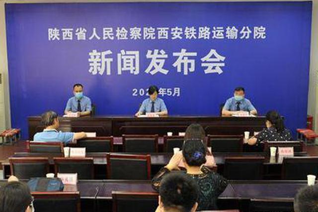 """陕西铁检开展线下安全隐患公益诉讼 """"百日提升""""专项行动"""
