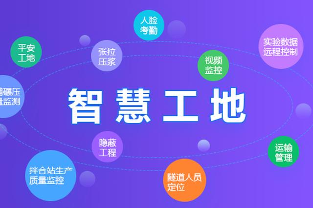 陕西省首次运用智慧工地岗前筛查系统