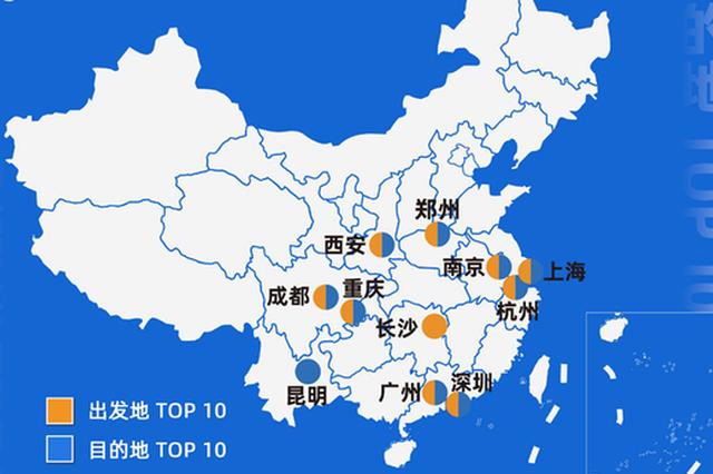 西安上榜暑期旅游热门出发地目的地Top10