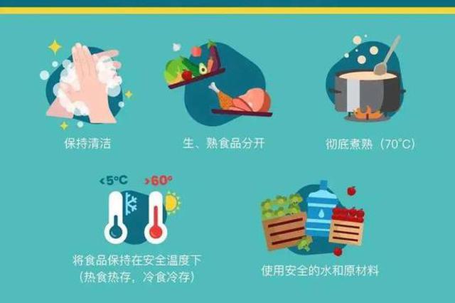 陕西疾控发布提示:注意预防新冠、乙脑、暑期安全等