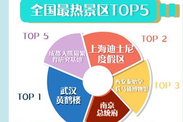 2021年陕西城乡居民基本医保参保缴费最全解读来了