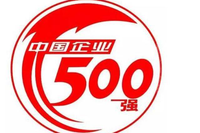 2020中国企业500强揭晓:陕西9家企业上榜