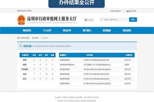 陕西省省级政务服务事项网上审批可办率超过95.8%