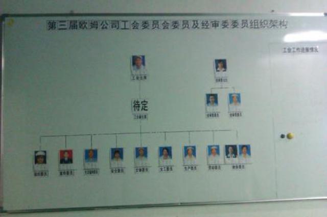 陕西省总工会:每个街道工会至少配1名社会化工会工作者