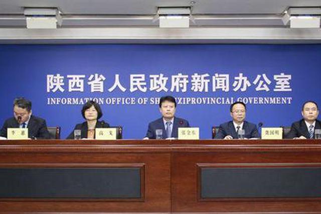 投资2779万元!西安咸阳国际机场实施污水排放提标改造