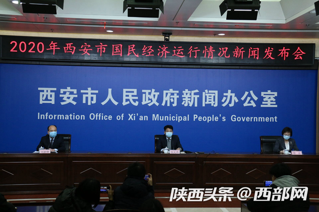 2021年西安经济发展规划来了 新开工159个项目